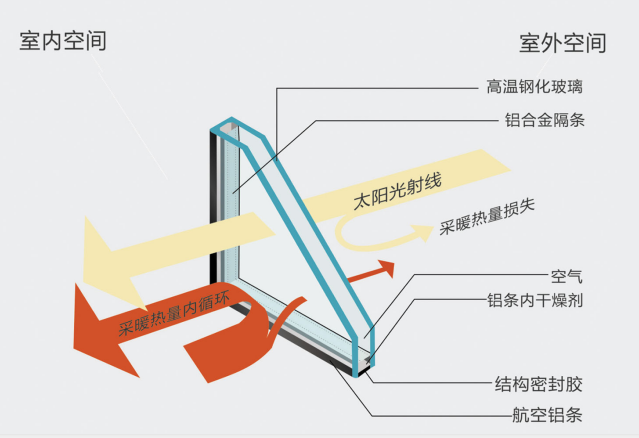news-How To Choose the Sliding Door-Runcheng Chuangzhan-img