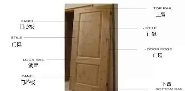 news-What are the pits for the purchase of solid wood doors, original wood doors, and molded doors-R-2